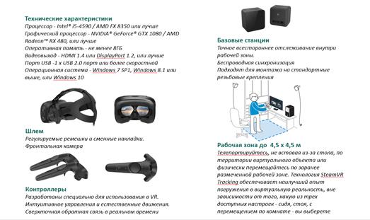 VR-oboryd